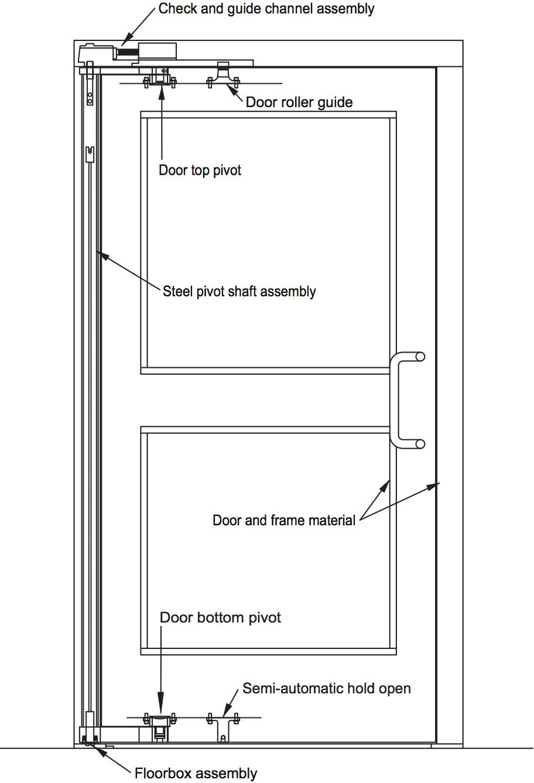 Balanced Door System Anatomy   LarsonO\'Brien Pressroom